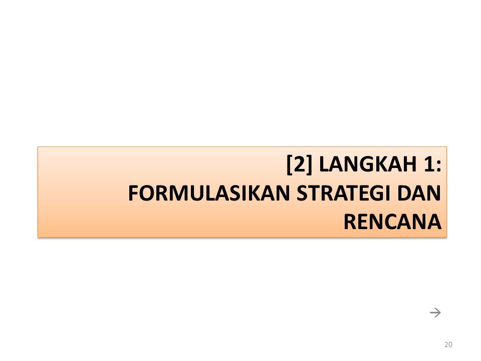 [2] Langkah 1: Formulasikan strategi dan rencana